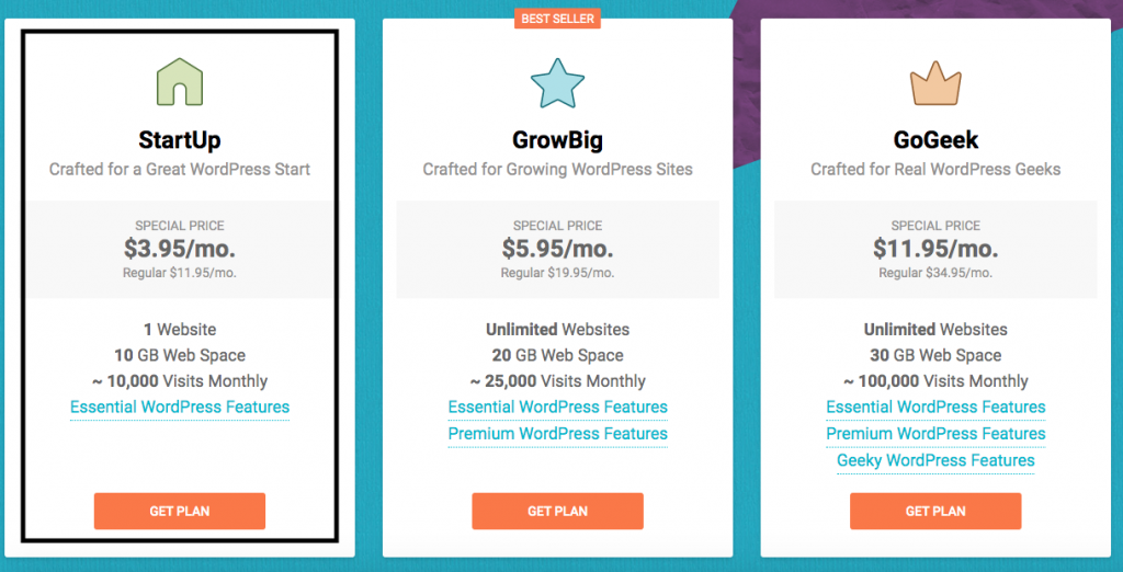 How to start a blog with wordpress on Siteground