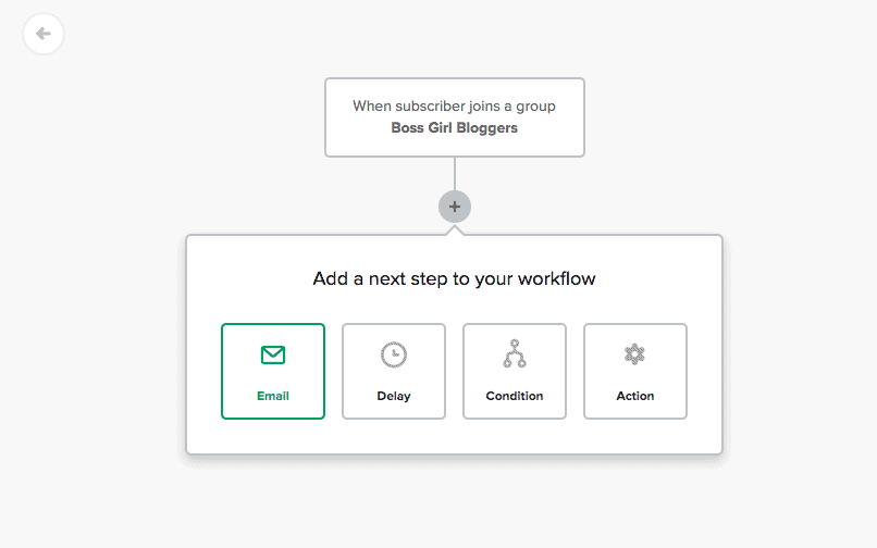How to create an email welcome series