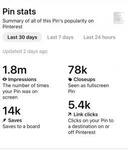 The best tips for the new Pinterest algorithm