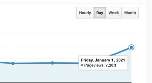 Pinterest with ell - how to get thousands of daily page views from Pinterest marketing